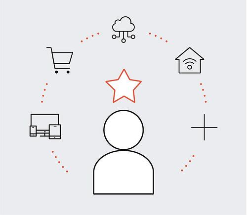 Blogpost_5G_omnichannel-customer-1